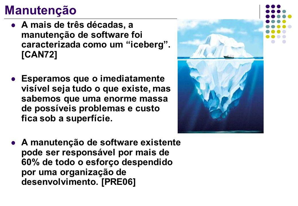 ManutençãoA mais de três décadas, a manutenção de software foi caracterizada como um iceberg . [CAN72]